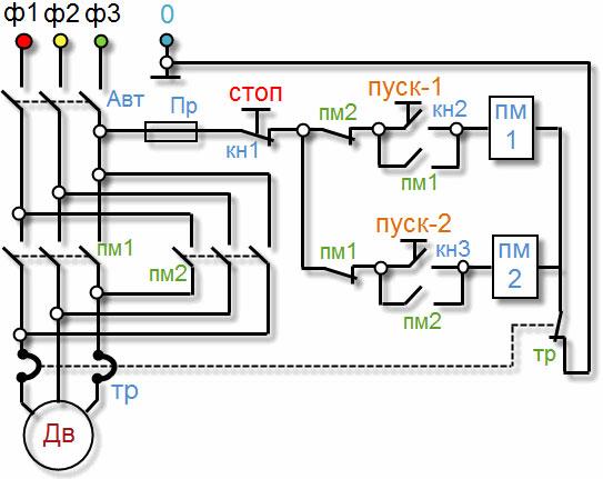 Cхема реверсивного магнитного пускателя