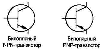 Условные графические символы, обозначающие NPN- и PNP-транзисторы